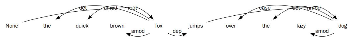 dep_parse_tree.png