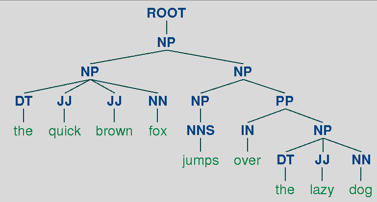 eng_parse_tree.png